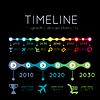 Infografik Timeline