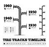 Reifenspuren Timeline Infografiken
