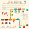 Infografik Berichtsvorlagen in Flachgeschäfts