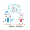 plastischer Chirurg Betrieb Skalpell und Spritze und