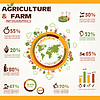 Landwirtschaft und Viehzucht Infografiken, Icons