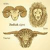 Skizze Tierkreiszeichen