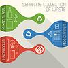 Recycling und gefährlichen Abfällen Banner