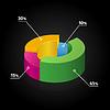 Business diagram | Stock Vector Graphics